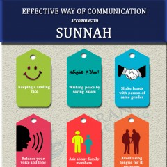 sunnah_way_of_communication_by_quranreadingacademy-d8hs7xw